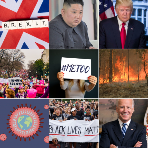 Current Events from Last Four Years Timeline